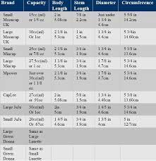 Put A Cup In It Chart Measurement Chart Menstrualcupinfos Blog