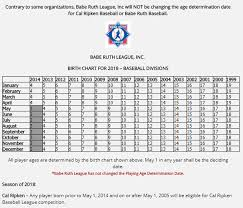 Cal Ripken Baseball Age Chart 2018 Travel Baseball