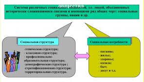 Аффективная сфера это что такое Аффективная сфера определение  Социальная сфера жизни общества