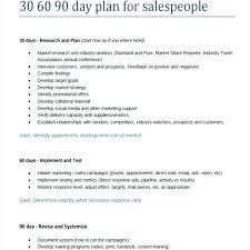 30 Day Marketing Plan Template 0 Day Marketing Plan Template