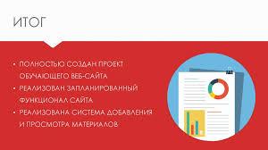 Разработка проекта обучающего web сайта по информационным  ПОЛНОСТЬЮ СОЗДАН ПРОЕКТ ОБУЧАЮЩЕГО ВЕБ САЙТА • РЕАЛИЗОВАН ЗАПЛАНИРОВАННЫЙ ФУНКЦИОНАЛ САЙТА • РЕАЛИЗОВАНА СИСТЕМА ДОБАВЛЕНИЯ И ПРОСМОТРА МАТЕРИАЛОВ