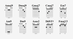 10 Chords That Are Easy For Beginners Guitar Pro Blog