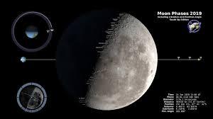 Moon Phases 2019 Southern Hemisphere 4k