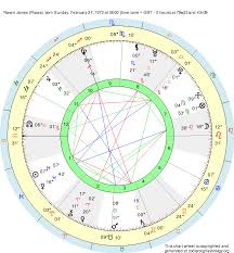 Pisces Birth Chart Birth Chart Raven James Pisces Zodiac Sign Astrology