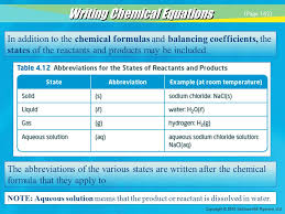 30 writing chemical equations