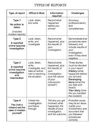 Four Types Of Police Reports Chart Yourpolicewrite Com