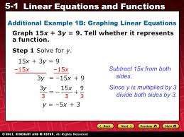 additional example 1b graphing linear equations
