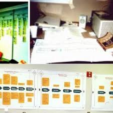 A Magnetic Organizational Chart Top Left B Flip Chart