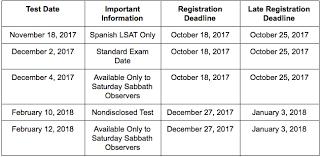 Lsat Test Dates For 2017 2018 Varsity Tutors Blog