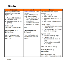 Diet Chart Template Sample Diet Plan Template 9 Free Documents In Pdf Word