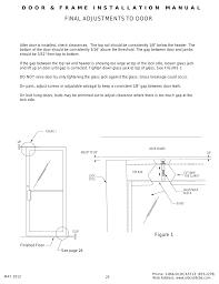 final adjustments final adjustments to door figure 1 oldcastle buildingenvelope thermal clad door