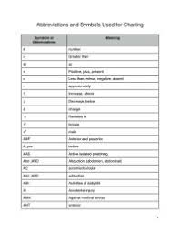Dental Assistant Charting Abbreviations 17 Best Images
