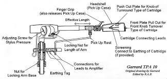 those were the days ortofon a b spu decca london garrard gmc garrard tpa 10 cross section diagram