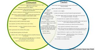 Lenin And Stalin Venn Diagram Communism And Fascism Are Different Fact Or Myth