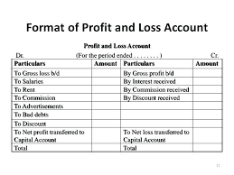 P And L Format Profit And Loss Template Pdf Free Umbrello Co