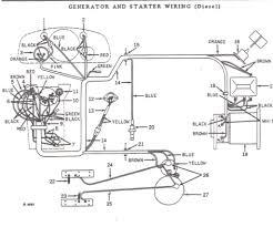 kubota wiring harness radio wiring diagram libraries wiring diagram kubota motor john deere pdf short out jeep engine