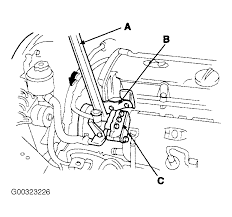 2004 kia spectra serpentine belt routing and timing belt diagrams serpentine and timing belt diagrams