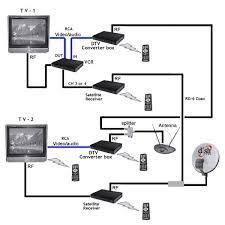 satellite tv setup diagram wiring diagram expert satellite tv wiring diagram wiring diagram expert satellite tv house wiring diagram satellite tv setup diagram