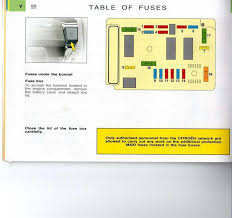 citroen saxo fuse box citroen wiring diagrams online