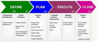 Simplified Project Management Part 2