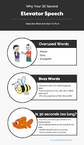 30 Sec Elevator Speech Why Your 30 Second Elevator Pitch Speech Does Not Work And How To Fix It