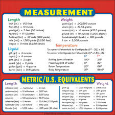 Measurement And Metric U S Equivalents Chart Reference