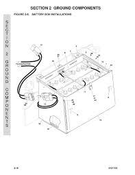 3369le 4069le m3369 m40690206 with jlg scissor lift wiring diagram