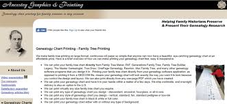 5 Family Tree Chart Printing Services