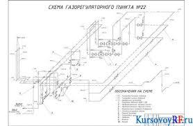 Газоснабжение района города Евпатория курсовая работа Чертеж Схема газорегуляторного пункта №22 Заархивированная курсовая работа