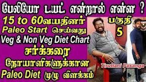 Paleo Tamil Diet Chart Clip Ready