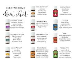 Essential Oils Uses Chart Young Living