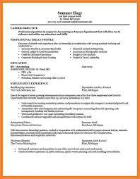 best cv for job application bussines proposal  best cv for job application