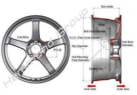 Wheel And Tire Tech