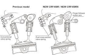 honda crf450x adr wiring diagram honda image 2017 honda crf450r crf450rx announced dirt rider on honda crf450x adr wiring diagram