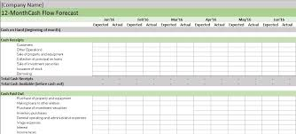 Accounting Balance Sheet Template Free Accounting Templates In Excel