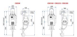 110v plug wiring diagram uk quad receptacle wiring diagram how to wire a receptacle with 3 wires at 110 Volt Plug Wiring Diagram