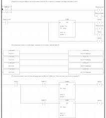 ladder logic diagram traffic light the wiring diagram example of a simple ladder logic program plc programming plc wiring diagram