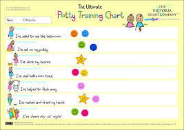 daily potty training chart amazon com potty training sticker chart from 2yrs ultimate