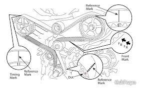 diy timing belt replacement toyota mzfe engine camry v6 avalon diy timing belt replacement toyota mzfe engine camry v6 avalon lexus es 300 sienna lexus rx 300 solara axleaddict