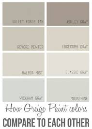 Small Picture The best Benjamin Moore greige paint colors and how they compare