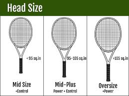 Head Tennis Shorts Size Chart How To Choose A Tennis Racquet Pro Tennis Tips