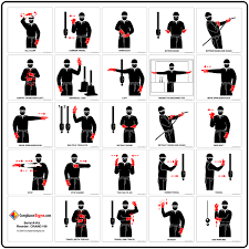 Osha Crane Hand Signals Chart Pdf Www Bedowntowndaytona Com