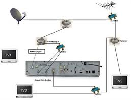 similiar dish network 1000 wiring diagram keywords readingrat net Dish Vip722k Wiring Diagram dish network vip 222k wiring diagram for dish free wiring diagrams, wiring diagram dish network vip722k wiring diagram