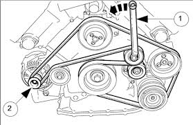 alternator replacement how to remove the drive belt ? jaguar how to remove alternator belt at Alternator Location Diagram