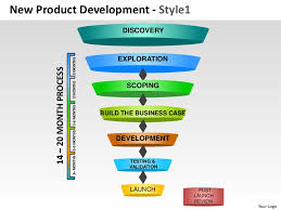 new product development strategy powerpoint presentation templates