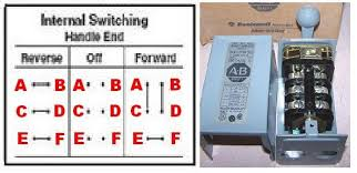 3 phase drum switch wiring diagram all wiring diagram how do i wire up my drum switch 220v single phase ac electric motor wiring 3 phase drum switch wiring diagram