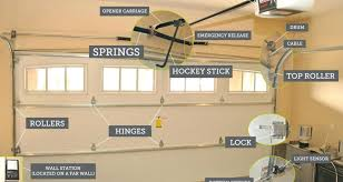 pretty garage door opener spring decor parts springfield mo repair