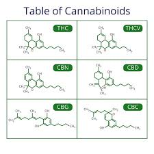 Decarb Chart Weed Decarboxylation Why How To Decarb Cannabis Isum