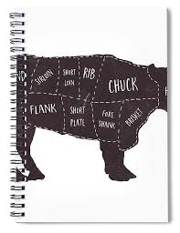 Cow Butcher Chart Primitive Butcher Shop Beef Cuts Chart T Shirt Spiral Notebook