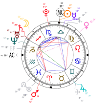 Astrology And Natal Chart Of Solange Wilvert Born On 1988 10 15